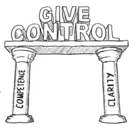 Control, clarity and competence